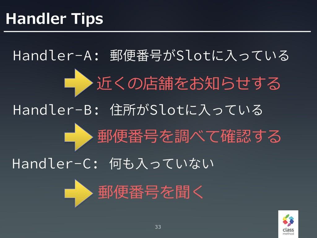 Handler Tips 33 Handler-A: Slot Handler-B: Slot...
