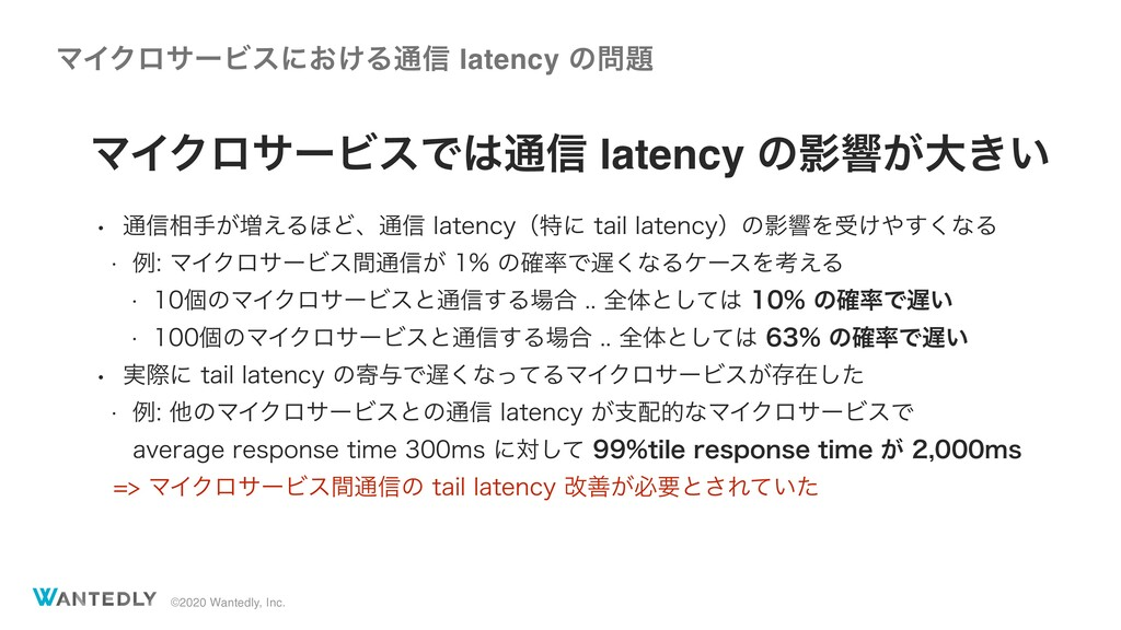 ©2020 Wantedly, Inc. ϚΠΫϩαʔϏεͰ௨৴ latency ͷӨڹ͕େ...
