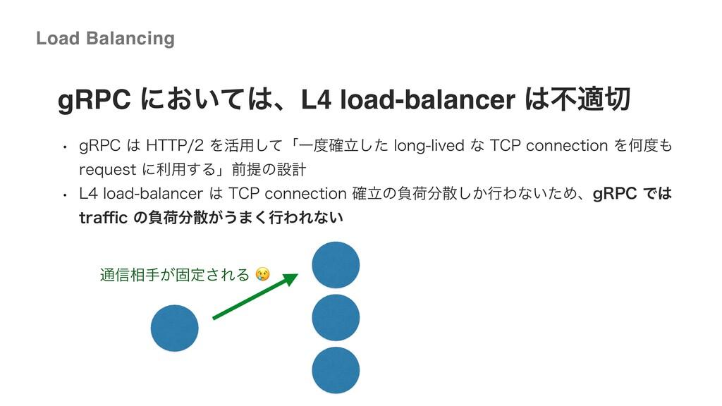 ©2020 Wantedly, Inc. gRPC ʹ͓͍ͯɺL4 load-balance...