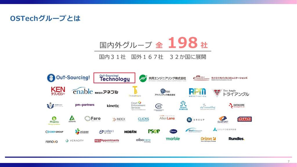 国内外グループ 全 社 198 OSTechグループとは 国内31社 国外167社 32か国に...