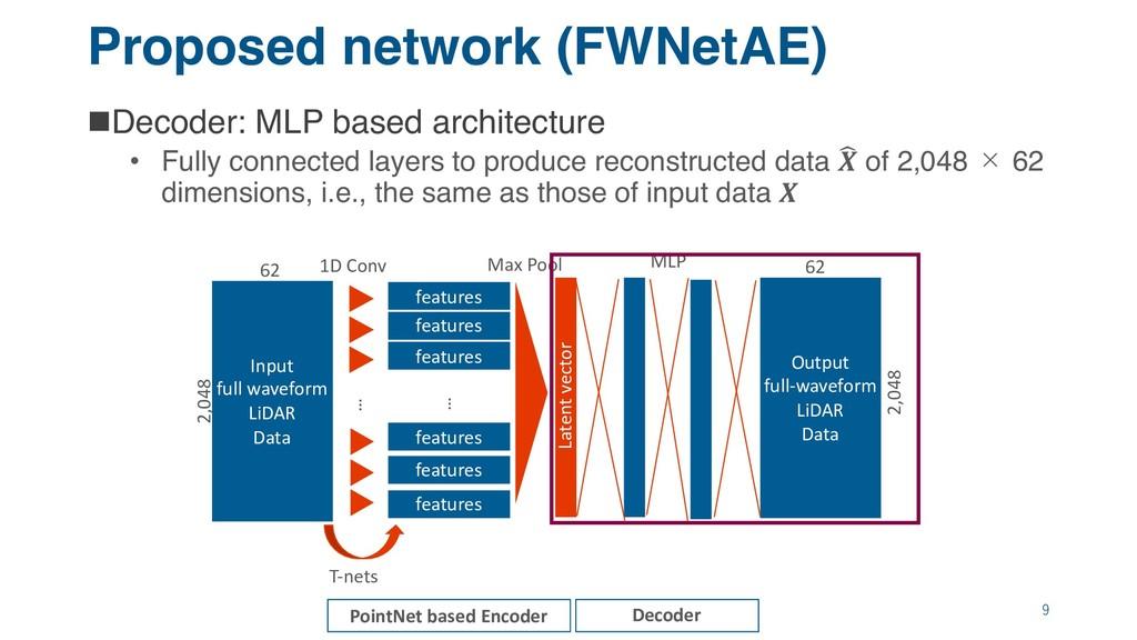 Proposed network (FWNetAE) nDecoder: MLP based ...