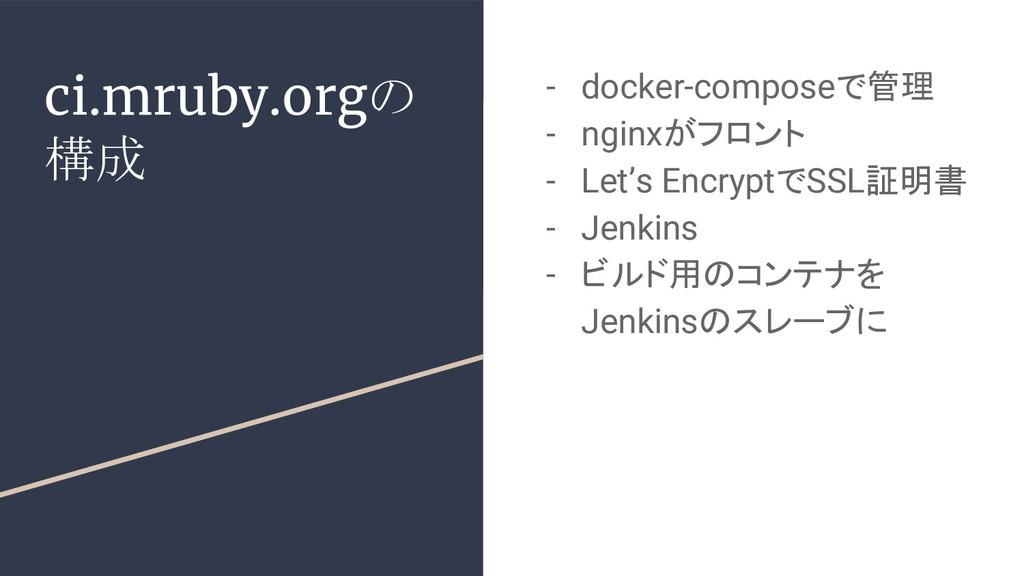 ci.mruby.orgの 構成 - docker-composeで管理 - nginxがフロ...