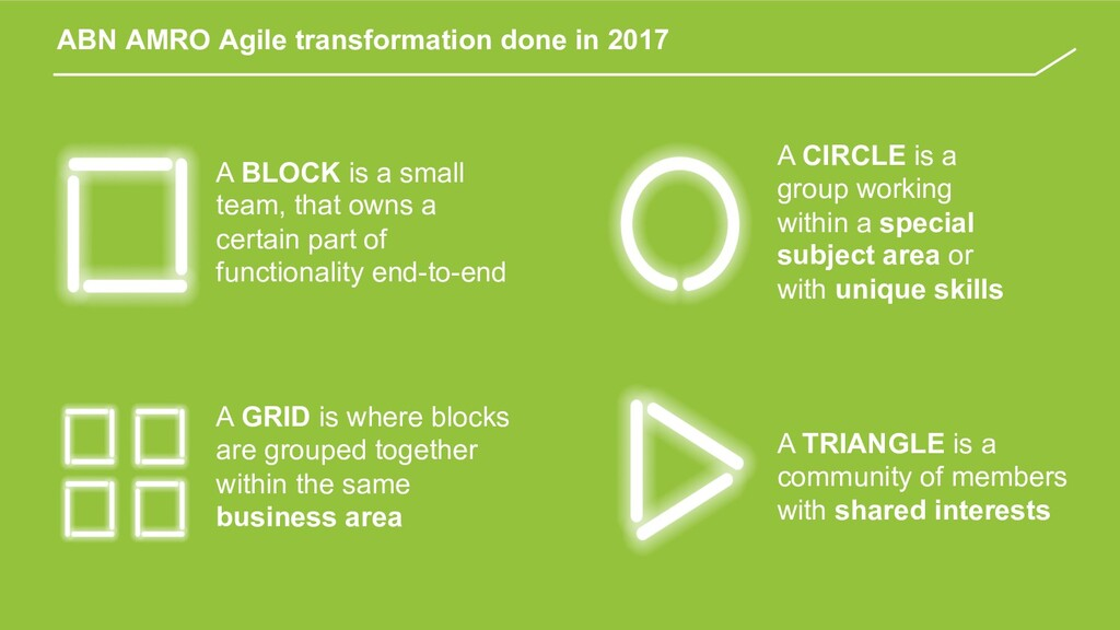 4 ABN AMRO Agile transformation done in 2017 A ...
