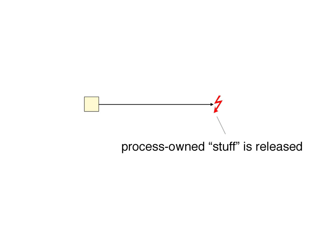 "process-owned ""stuff"" is released"