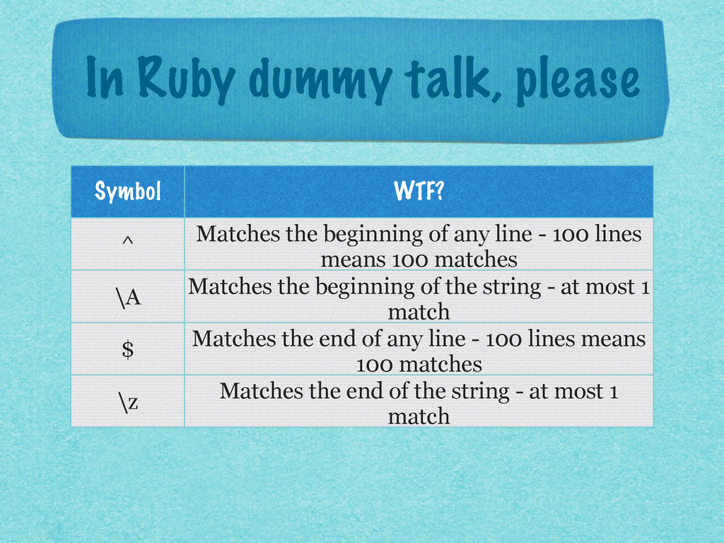 In Ruby dummy talk, please Symbol WTF? ^ Matche...