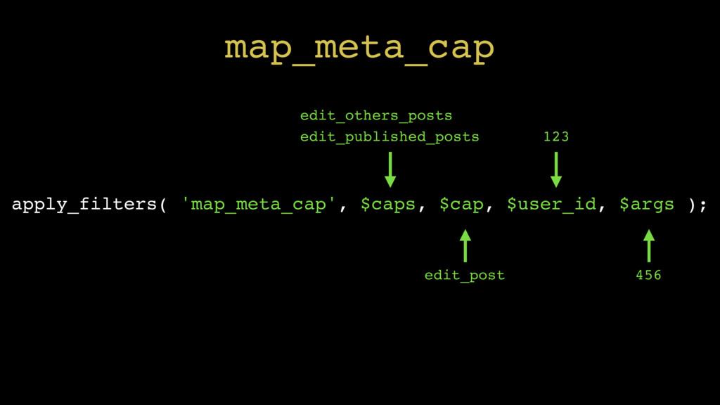 apply_filters( 'map_meta_cap', $caps, $cap, $us...