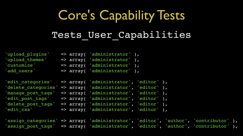 Core's Capability Tests Tests_User_Capabilities...