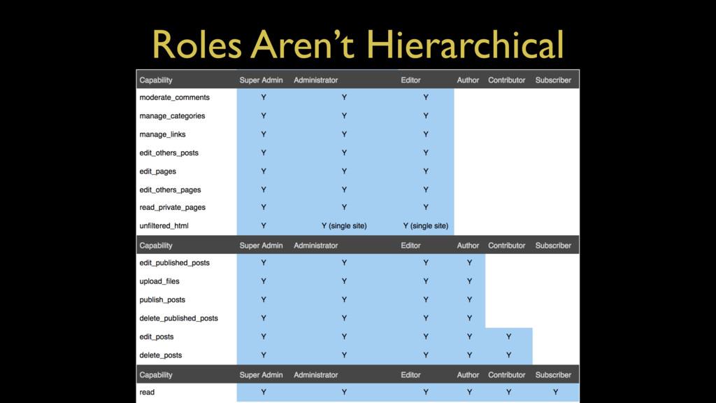 Roles Aren't Hierarchical