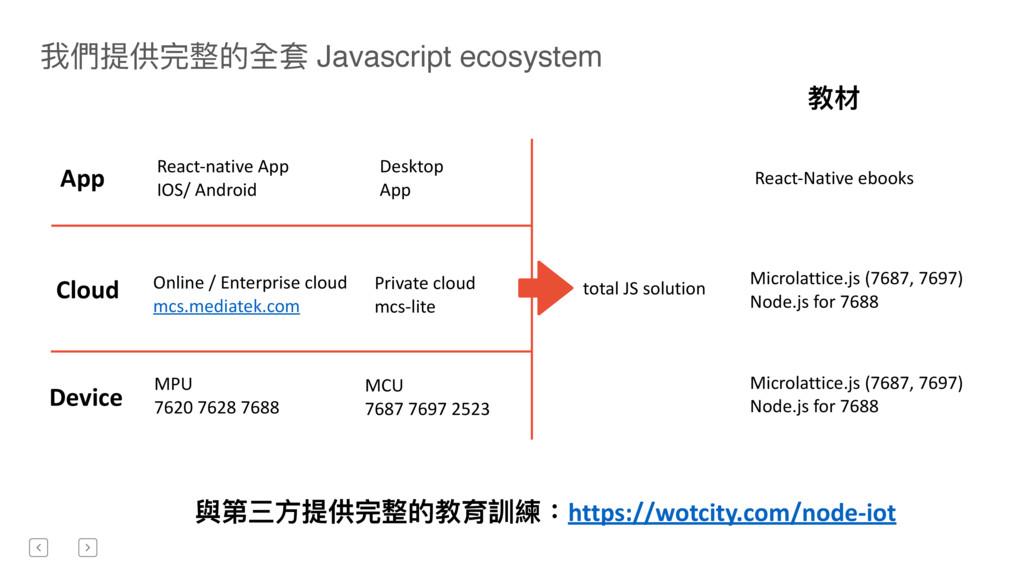 Device Cloud App MPU 7620 7628 7688 MCU 7687 76...