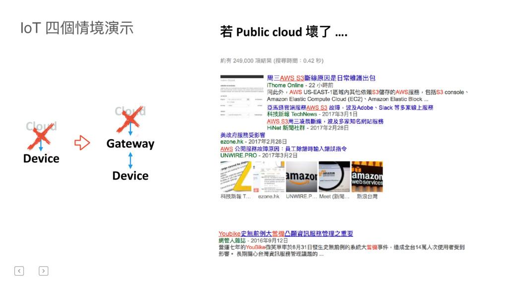 Cloud Device Cloud Gateway Device 若若 Public clo...