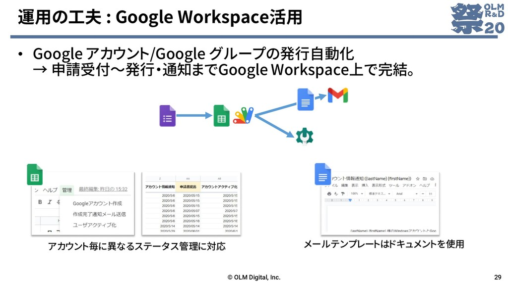 運用の工夫 : Google Workspace活用 • Google アカウント/Googl...