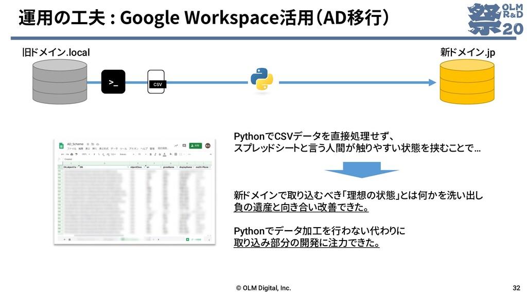 運用の工夫 : Google Workspace活用(AD移行) © OLM Digital,...