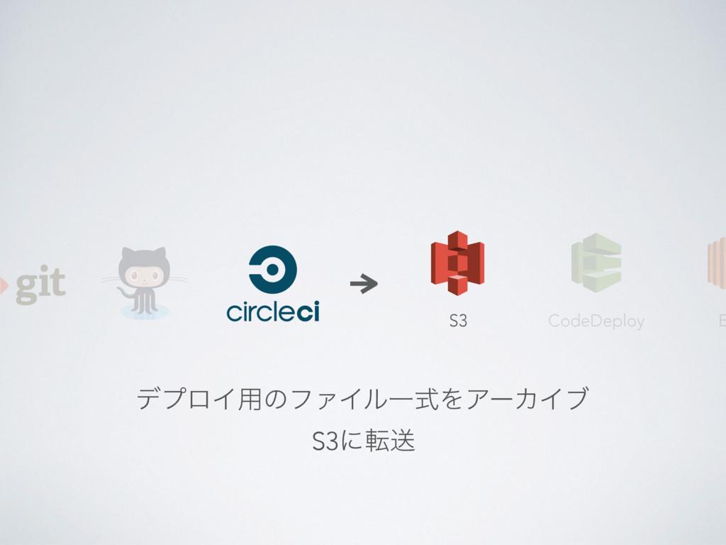 CodeDeploy S3 E σϓϩΠ༻ͷϑΝΠϧҰࣜΛΞʔΧΠϒ S3ʹసૹ