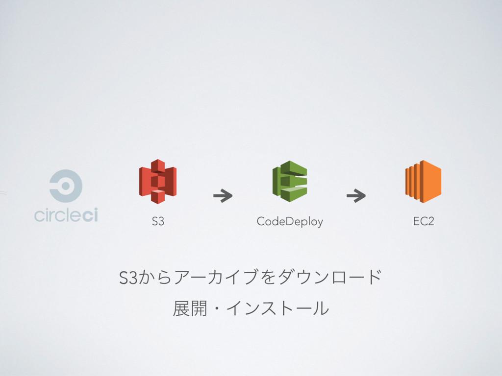 CodeDeploy S3 EC2 S3͔ΒΞʔΧΠϒΛμϯϩʔυ ల։ɾΠϯετʔϧ
