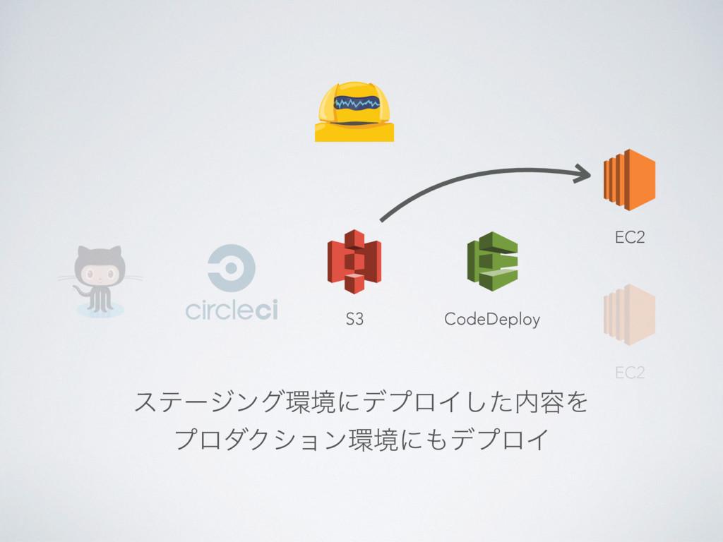 CodeDeploy S3 EC2 εςʔδϯάڥʹσϓϩΠͨ͠༰Λ ϓϩμΫγϣϯڥʹ...