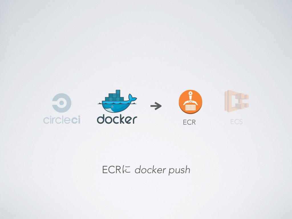 ECR ECRʹ docker push ECS