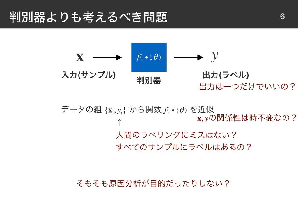 ผثΑΓߟ͑Δ͖  f( ∙ ; θ) x y ೖྗ αϯϓϧ  ग़ྗ ϥϕϧ  ...