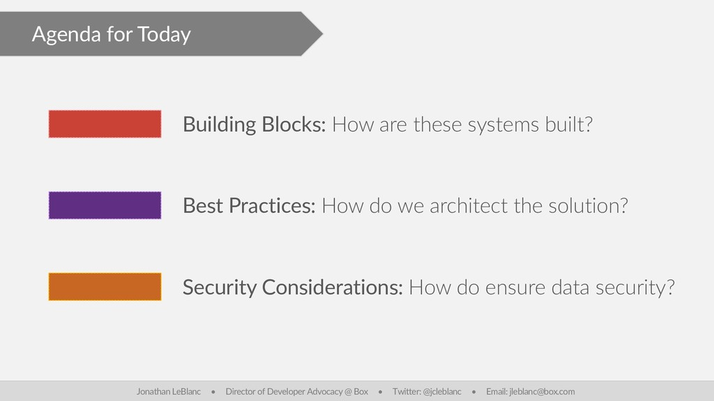 Agenda for Today Building Blocks: How are these...