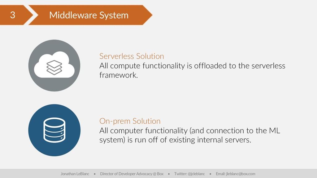 3 Middleware System Jonathan LeBlanc • Director...