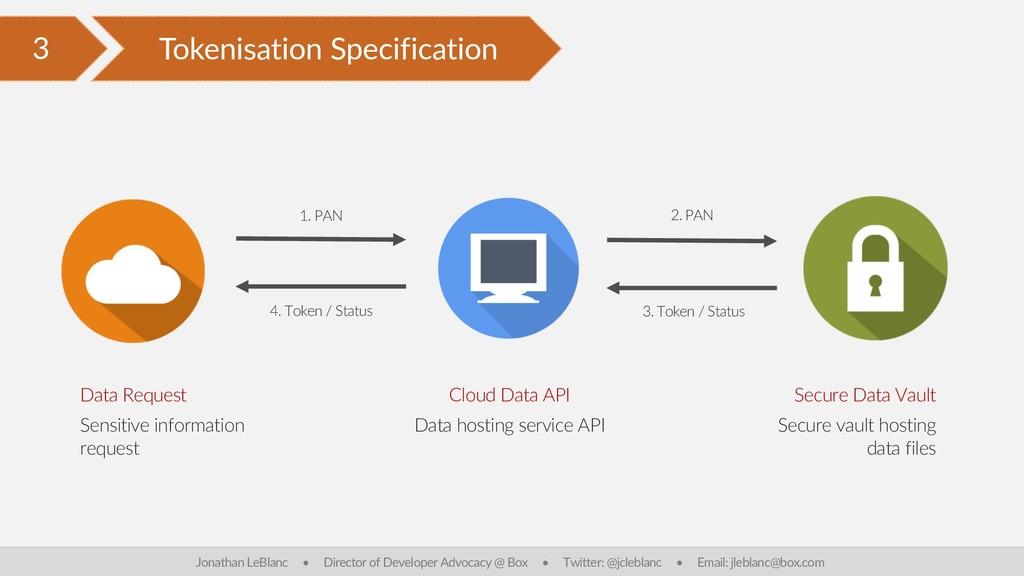 3 Tokenisation Specification Jonathan LeBlanc •...