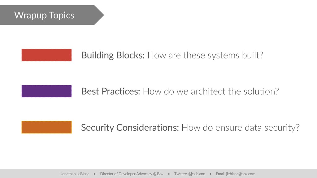 Wrapup Topics Building Blocks: How are these sy...