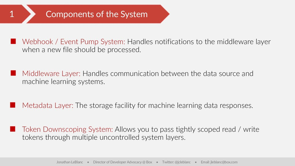 1 Components of the System Jonathan LeBlanc • D...