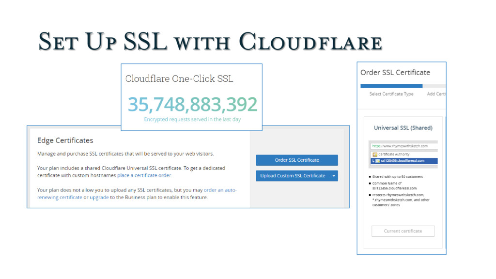 Set Up SSL with Cloudflare