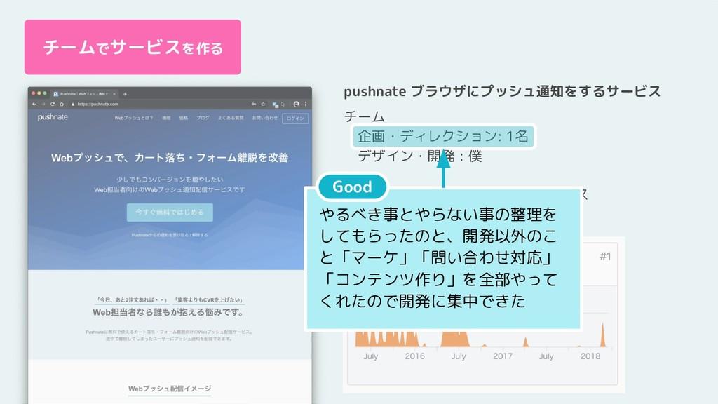 チームでサービスを作る pushnate ブラウザにプッシュ通知をするサービス チーム  企画...