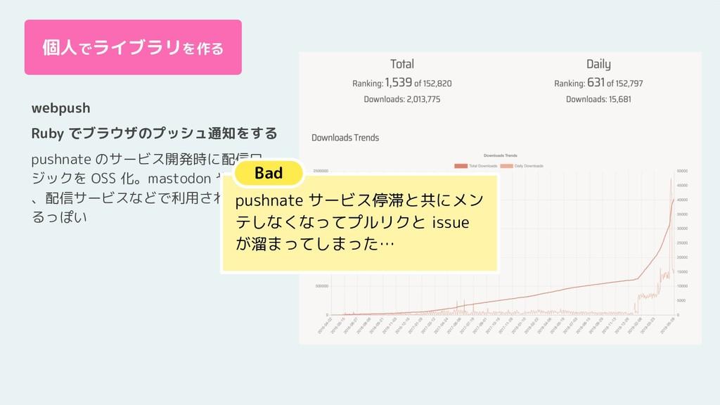 個人でライブラリを作る webpush Ruby でブラウザのプッシュ通知をする pushna...
