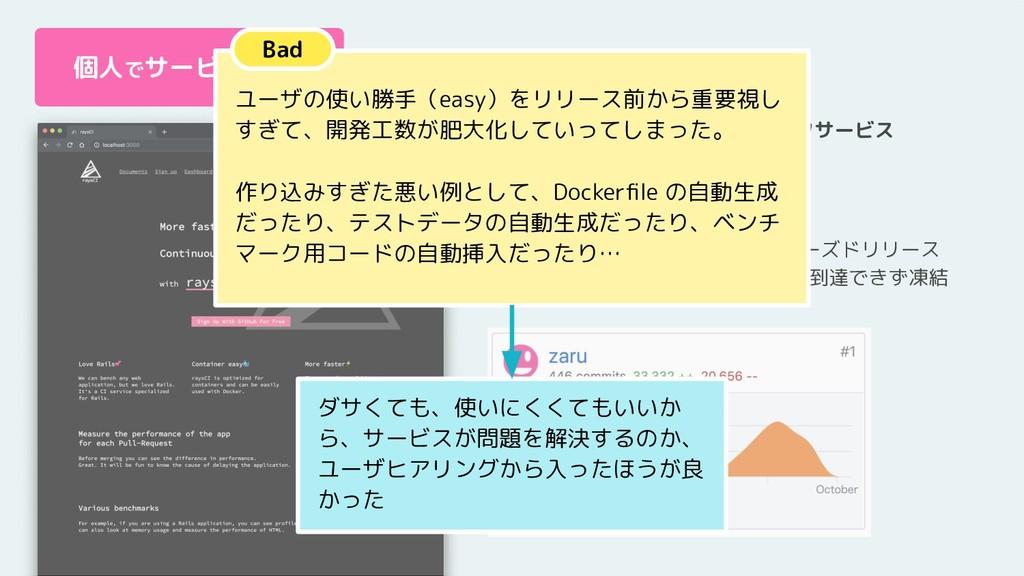 個人でサービスを作る raysCI プルリクごとのベンチマークサービス チーム  企画・デザイ...