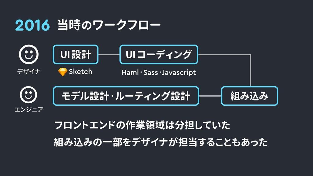 当時のワークフロー 2016 エンジニア UI 設計 UI コーディング 組み込み モデル設計...