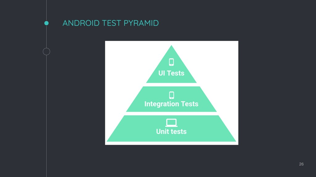 ANDROID TEST PYRAMID 26