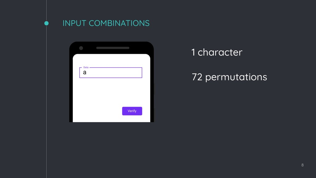 INPUT COMBINATIONS 8 1 character 72 permutation...