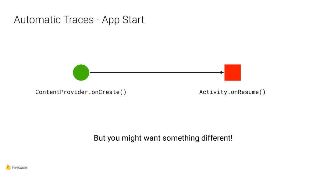 Automatic Traces - App Start ContentProvider.on...