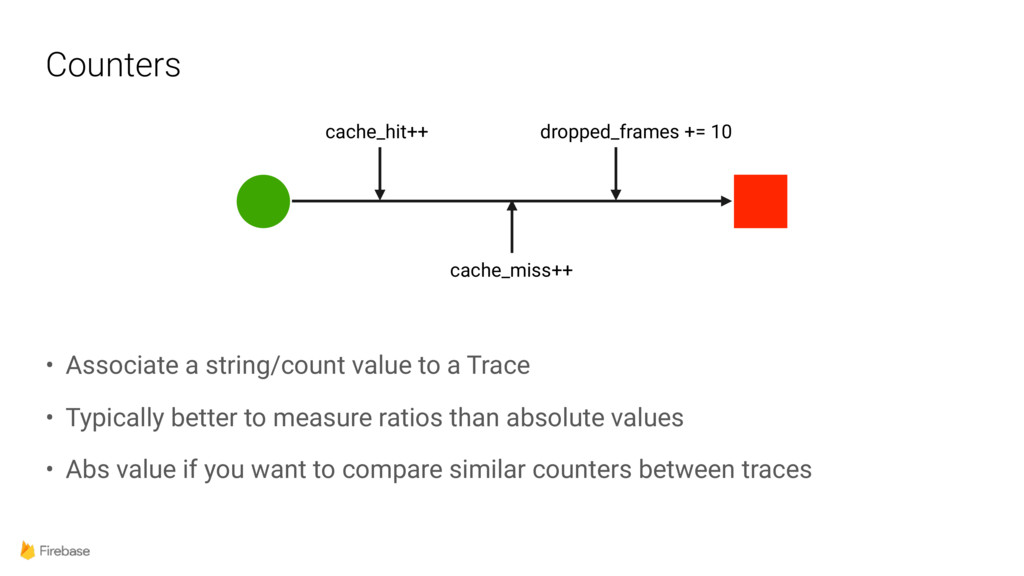 Counters • Associate a string/count value to a ...