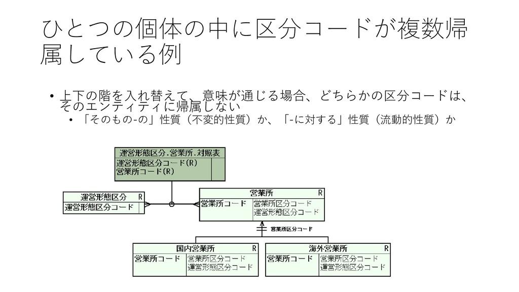 ひとつの個体の中に区分コードが複数帰 属している例 • 上下の階を入れ替えて、意味が通じる場合...