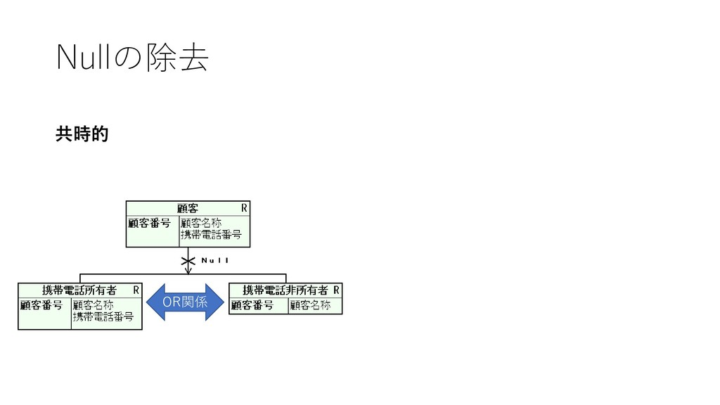 Nullの除去 共時的 OR関係