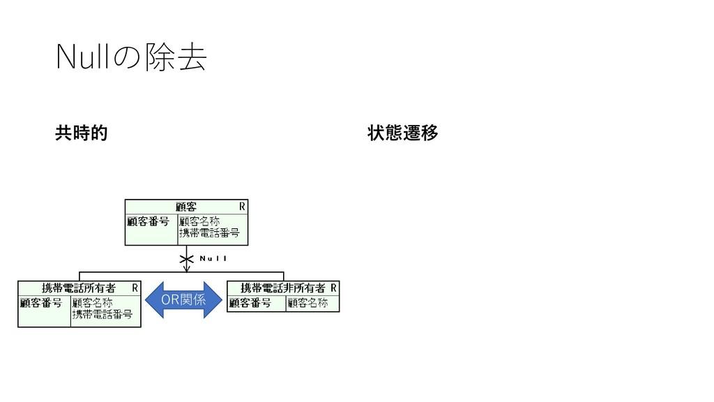 Nullの除去 共時的 状態遷移 OR関係