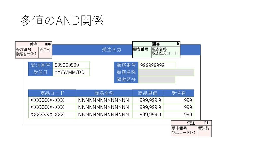 多値のAND関係 受注入力 受注番号 受注日 999999999 YYYY/MM/DD 顧客番...