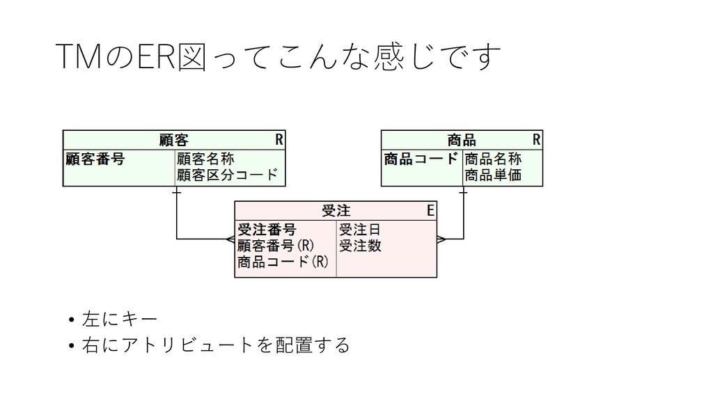 TMのER図ってこんな感じです • 左にキー • 右にアトリビュートを配置する