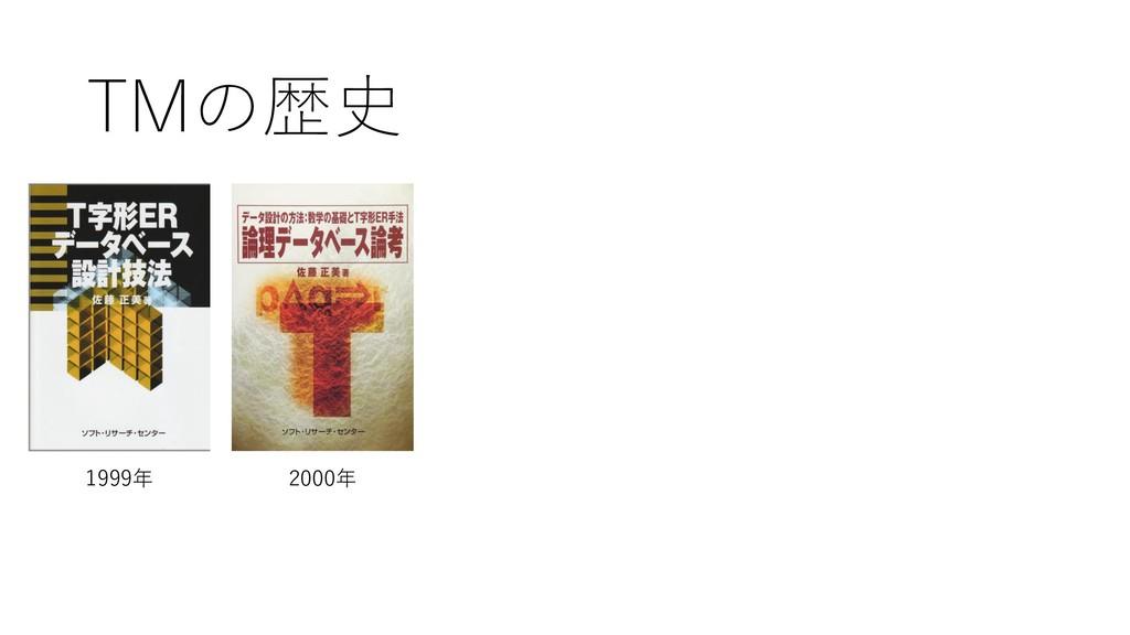 TMの歴史 1999年 2000年