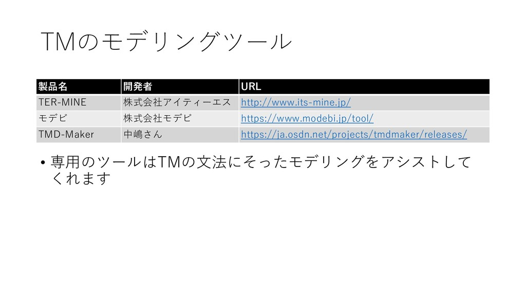 TMのモデリングツール 製品名 開発者 URL TER-MINE 株式会社アイティーエス ht...