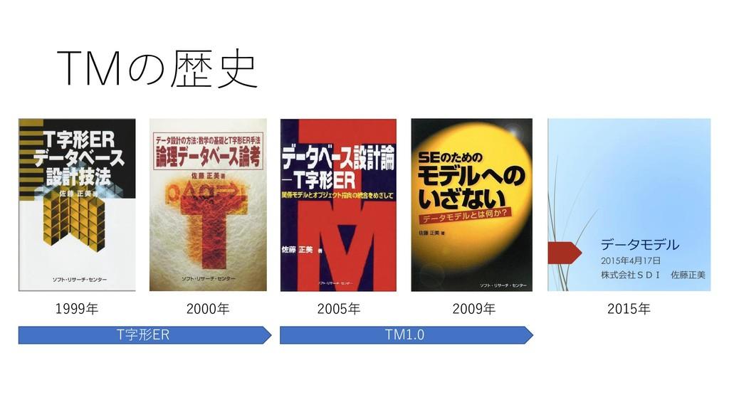 TMの歴史 1999年 2000年 2005年 2009年 2015年 T字形ER TM1.0
