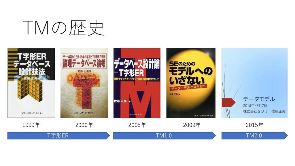 TMの歴史 1999年 2000年 2005年 2009年 2015年 T字形ER TM1.0...