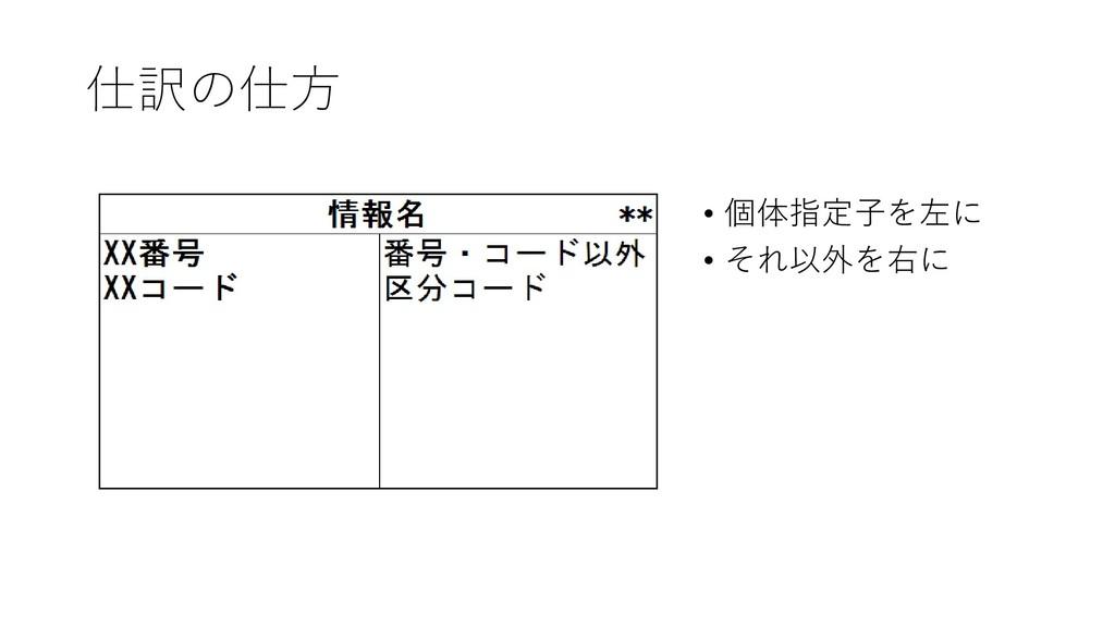 仕訳の仕方 • 個体指定子を左に • それ以外を右に