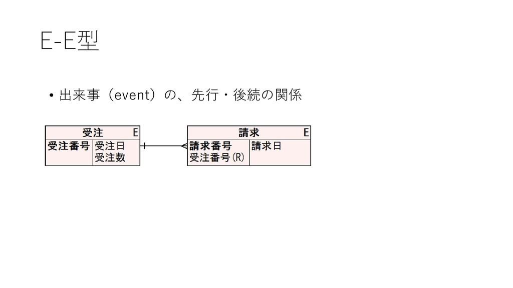 E-E型 • 出来事(event)の、先行・後続の関係