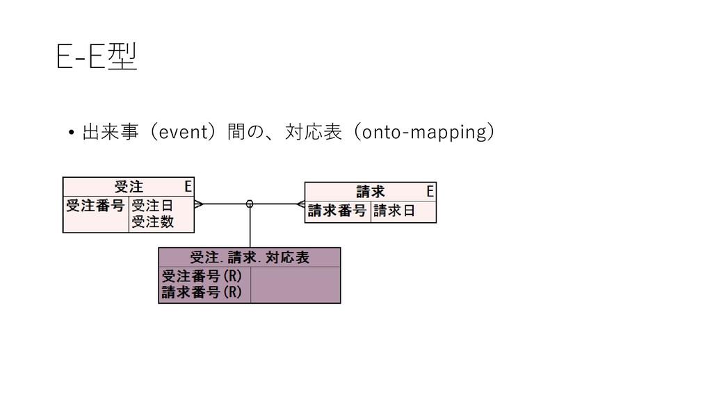 E-E型 • 出来事(event)間の、対応表(onto-mapping)