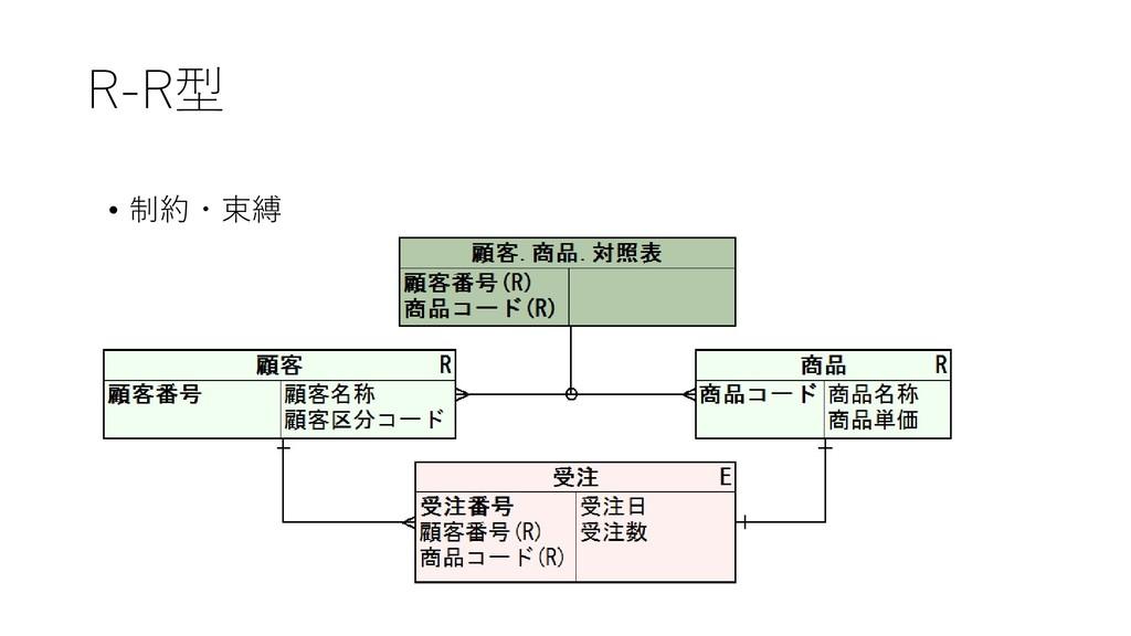 R-R型 • 制約・束縛