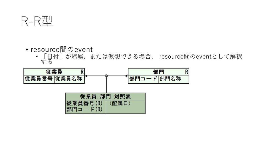 R-R型 • resource間のevent • 「日付」が帰属、または仮想できる場合、 re...