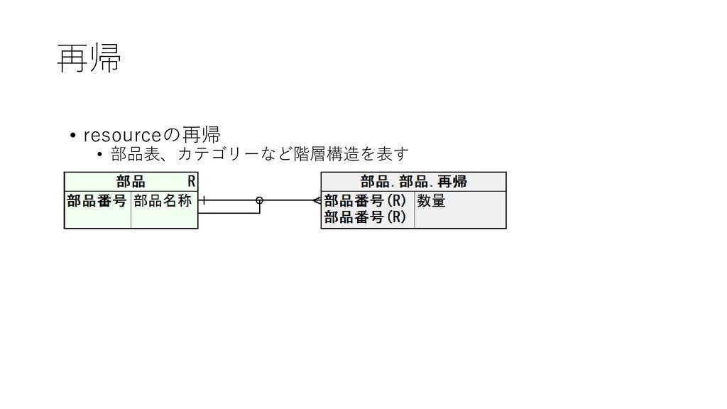再帰 • resourceの再帰 • 部品表、カテゴリーなど階層構造を表す